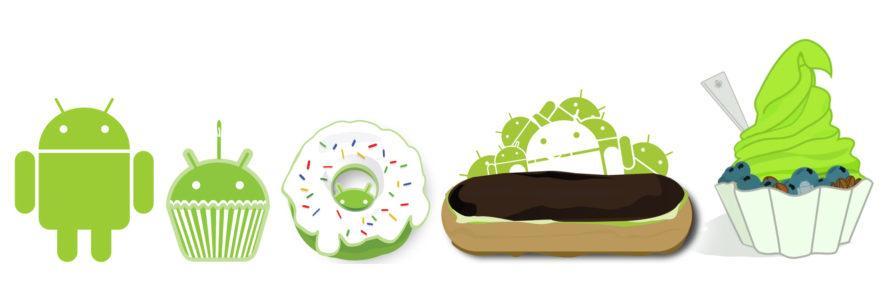 Abeceda Androida