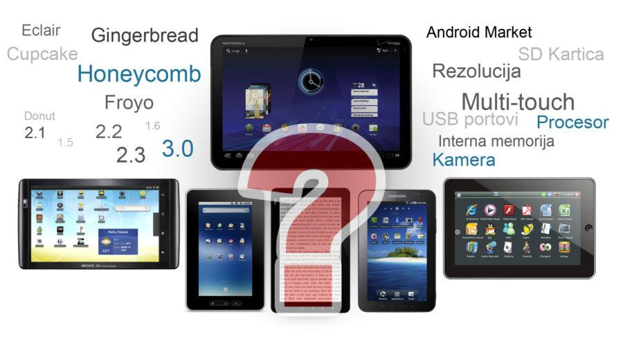 Android Tableti