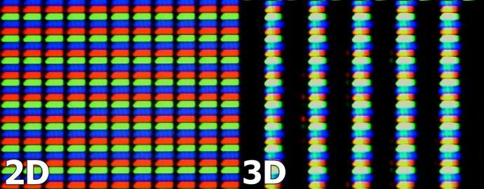 2D vs 3D displej