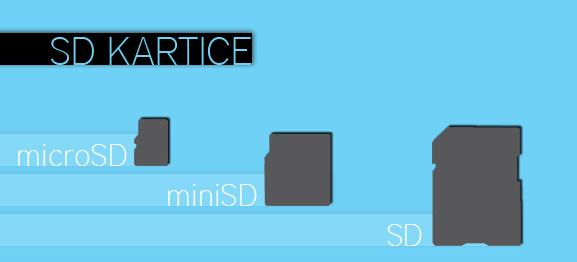 SD-Kartice