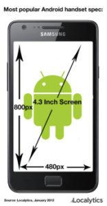 android-phone-average-specs