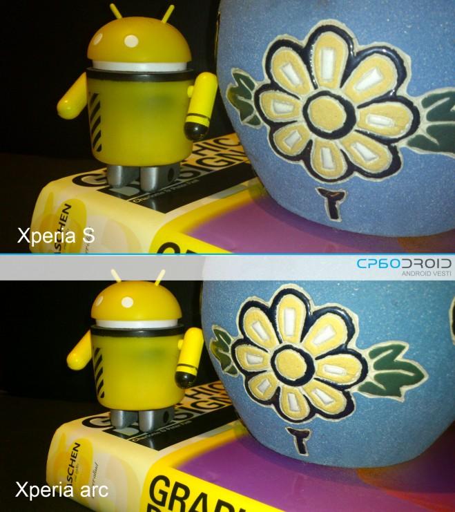 androidi-blic