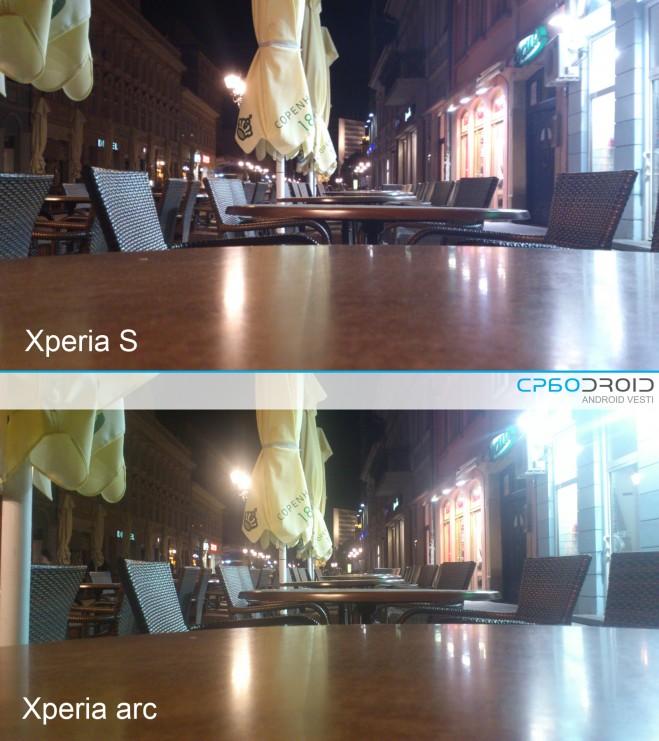 Xperia kamere