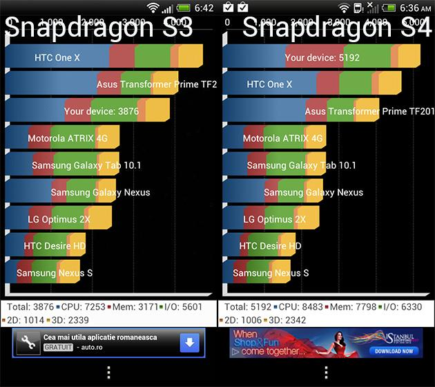 HTC One S S4 vs S4 Quadrant
