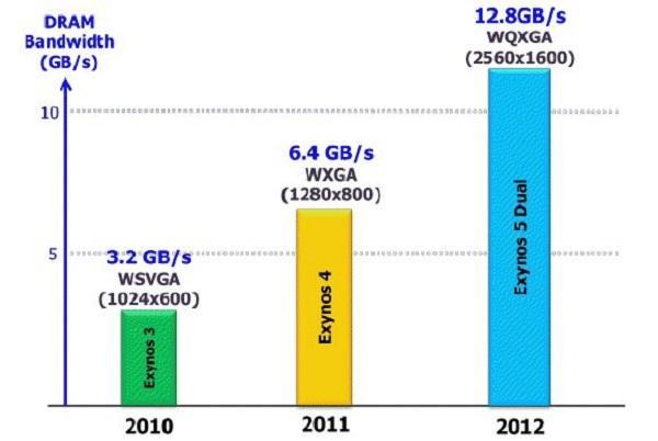 wqxga bandwidth