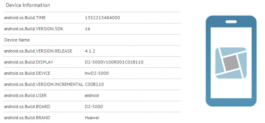 Huawei Ascend D2 Quad GLBenchmark