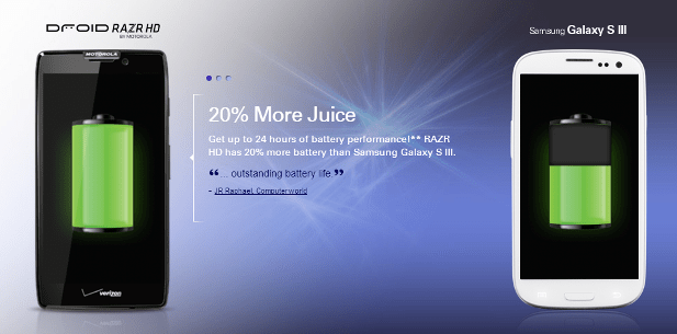 RAZR HD Has More Juice