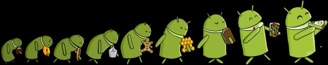 Android Evolucija