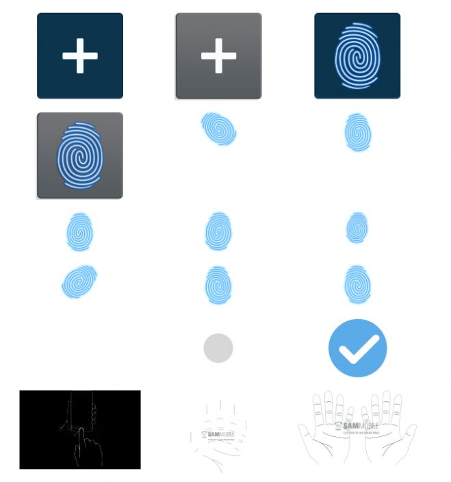 Samsung Fingerprint technology