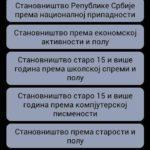 popis 2011 Srbija7