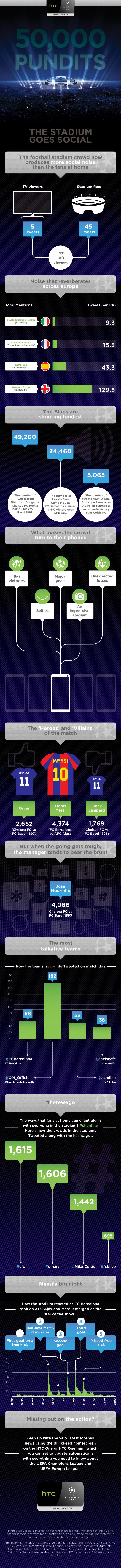 UEFA Infographic