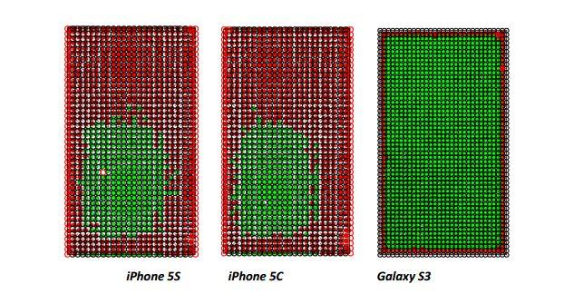 optofidelity iphone galaxy comparison