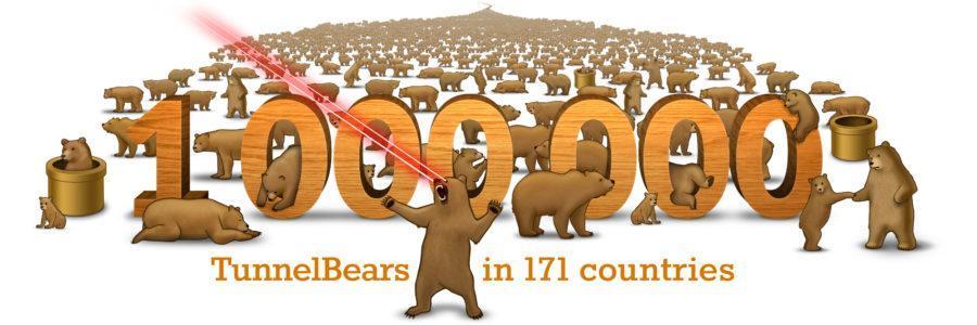 Milion Medveda