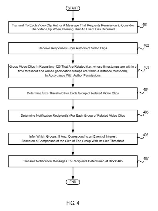 google image repo patent