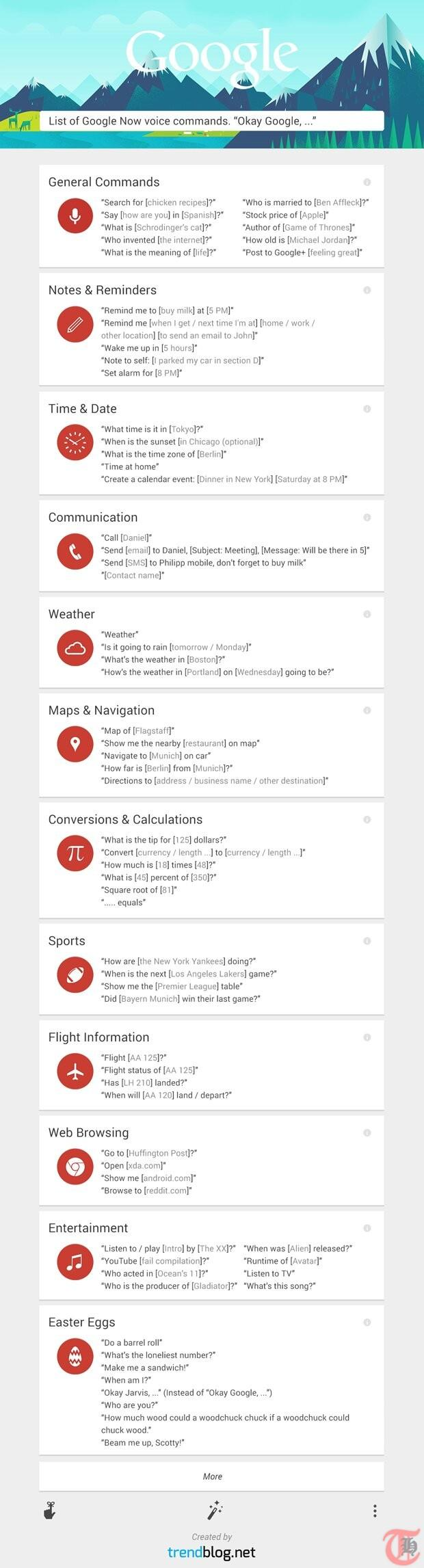 google now infografik