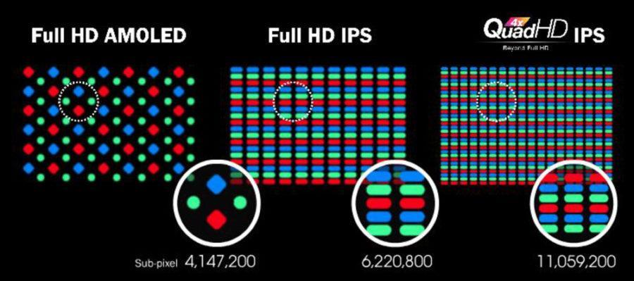 G3 IPS QuadHD IPS