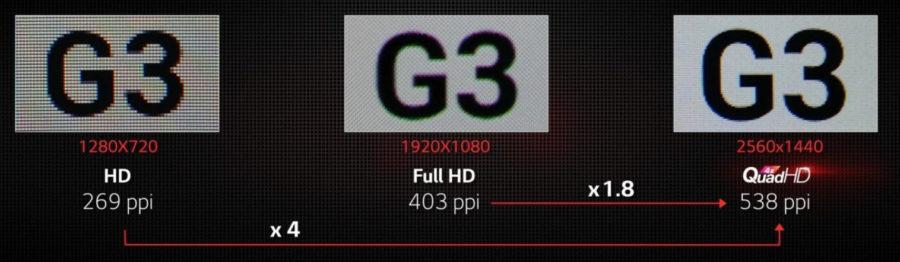 HD-FullHD-QuadHD