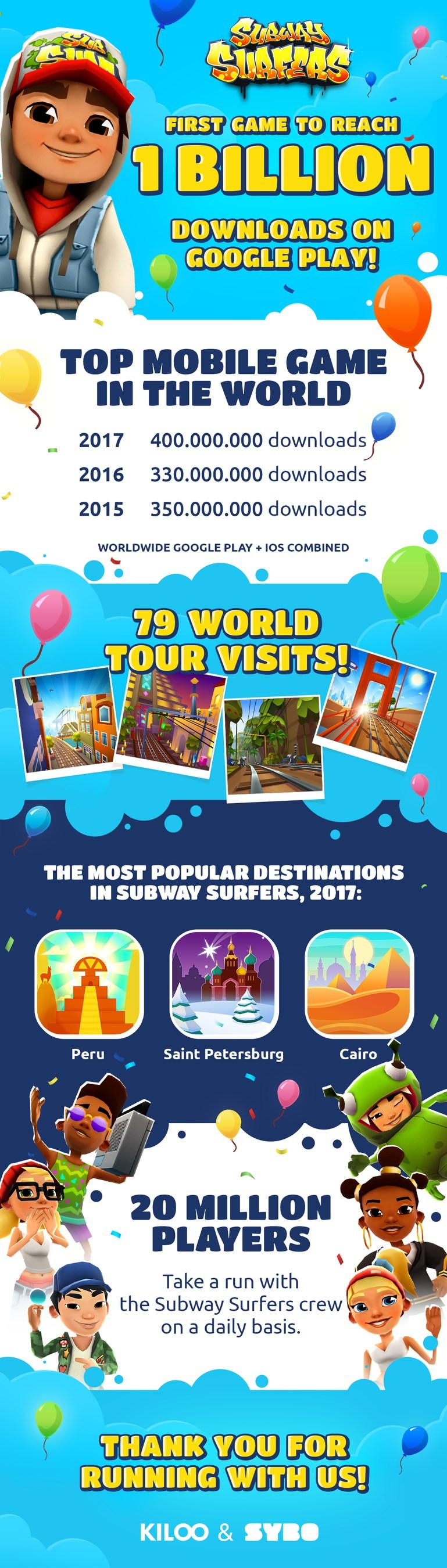 SYBO Games Subway Surfers Infographic